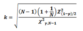 Zapper Formula